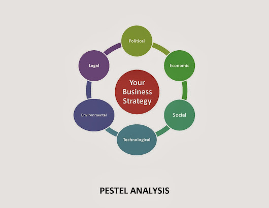 mexico pestel A popular tool for identifying these external factors is the pestle analysis, which can be used to help you consider political, economic, social, technological, legal, and environ- mental issues.