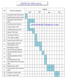 jadwal UKG guru 2015