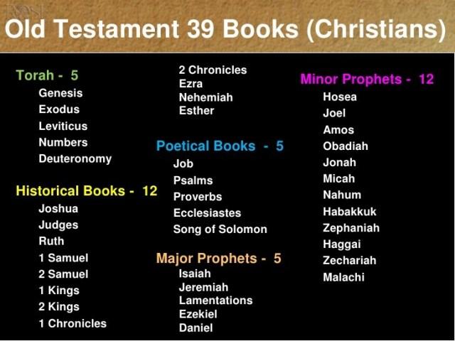 Sejarah Kitab Perjanjian Lama