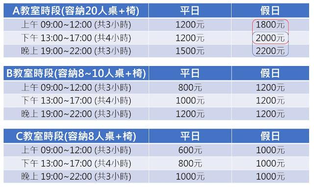 【新竹場地教室推薦】巨城旁的場地空間租借~CP值超高/平日千元有找10_房地產筆記