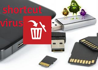 Cara Menghapus Virus Shortcut