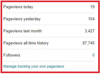 Cara Menulis 30 Artikel, Pas Untuk Update Blog