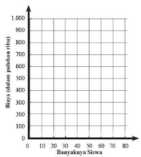 Soal Dan Pembahasan Latihan 1.2 Matematika Kelas 8 Bab Persamaan Linier Dua Variabel