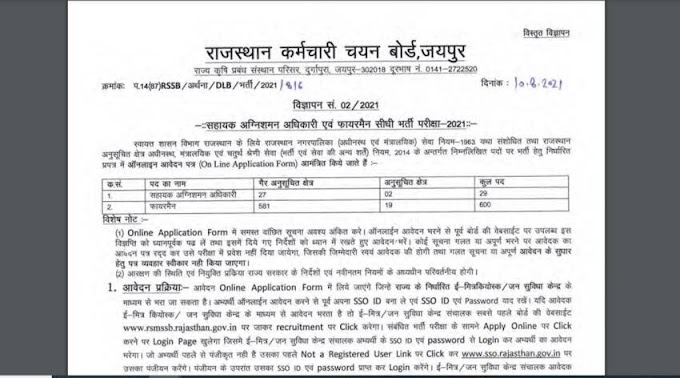 RSMSSB Notification released to fill 629 posts in Rajasthan