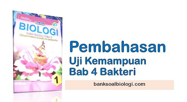 Pembahasan Uji Kemampuan Biologi Kelas X Bab 4 Bakteri, Buku CV Arya Duta Penulis Robin Ginting dan Lili Abdullah Rojak