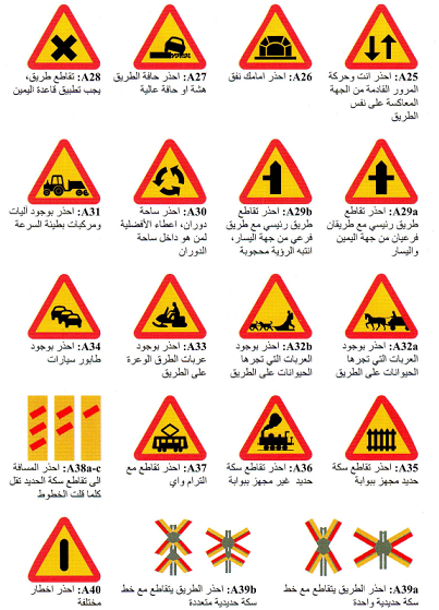 شاخصات التحذير فى السويد 2020-Warning signs in Sweden