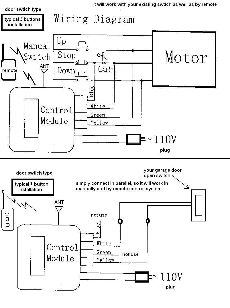 small resolution of garage door opener kit unboxing video