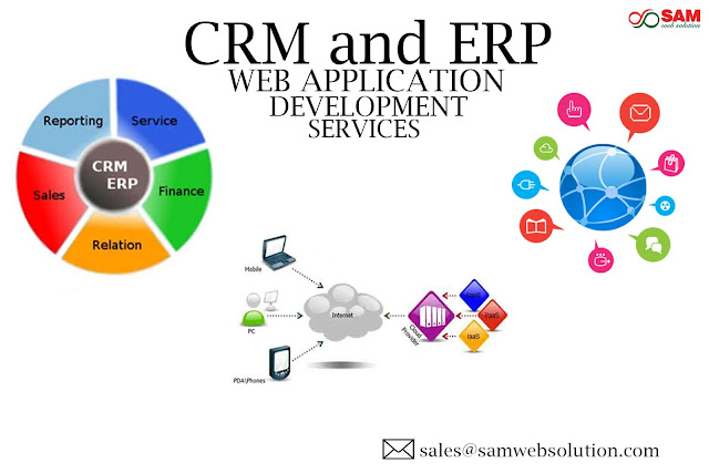 web based ERP softwares