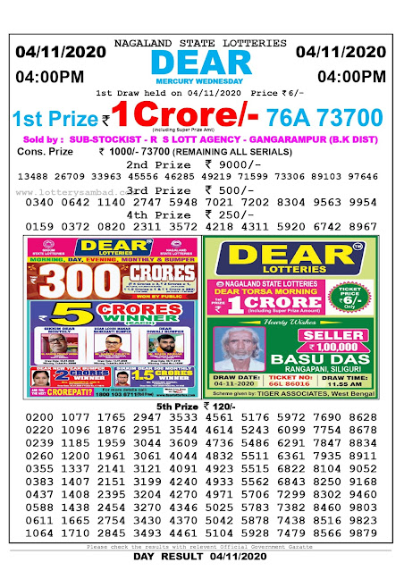 Nagaland State Lottery Result 04-11-2020, Sambad Lottery, Lottery Sambad Result 4 pm, Lottery Sambad Today Result 4 00 pm, Lottery Sambad Old Result