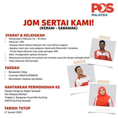 Jawatan Kosong Di Pos Malaysia 17 Januari 2020 Jawatan Kosong 2020