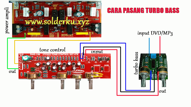 Cara Memasang Turbo Bass