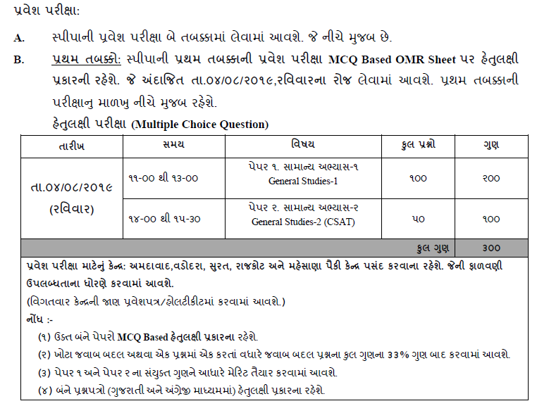 SPIPA Entrance Test for Training of Civil Services (IAS,IPS,IFS etc) Exams 2019-20