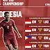 Jadwal Pertandingan Timnas Indonesia U-19 vs Filipina di Grup A Piala AFF 2018