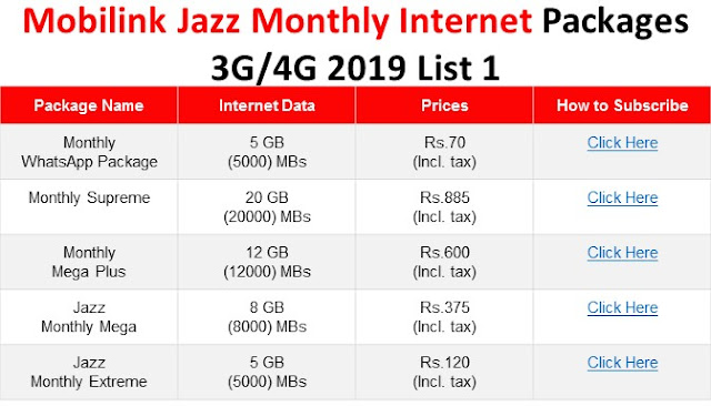 Jazz Internet Packages, Jazz Packages, Jazz Monthly Internet Packages, Jazz Monthly Packages, Jazz 3G 4G Internet Packages, Jazz Monthly 3G 4G Internet Packages,