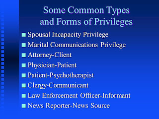 Some common types and forms of privilege