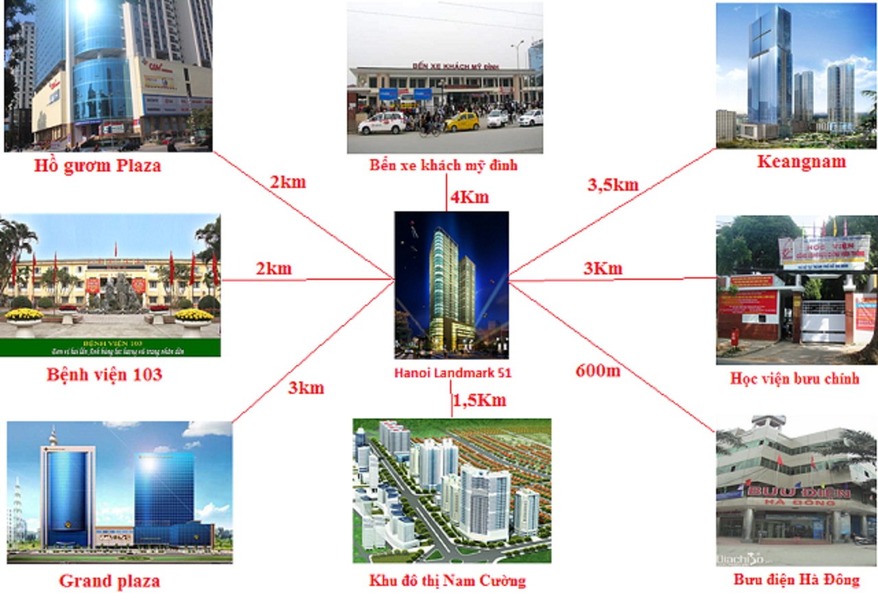 Chung Cư Hanoi Landmark 51