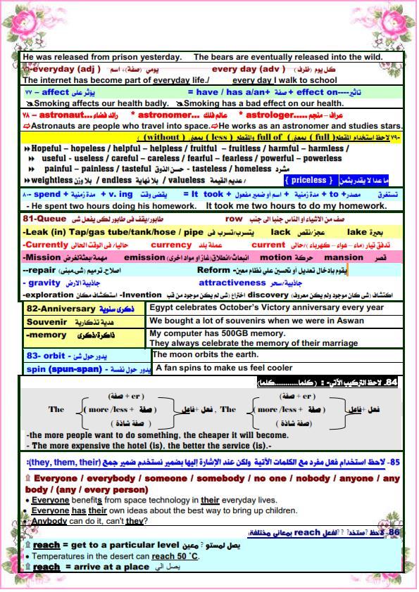 كل الملاحظات اللغوية في اللغة الانجليزية للصف الثالث الثانوى مستر. عصام وهبة 9