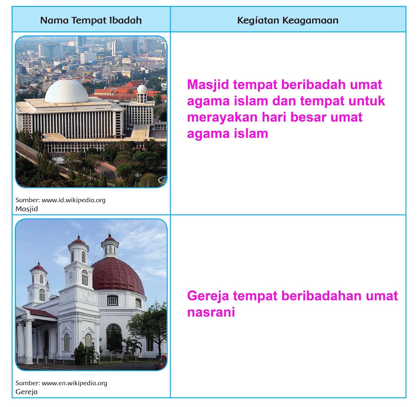 Kunci Jawaban Agama Kelas 4 Sd Halaman 25