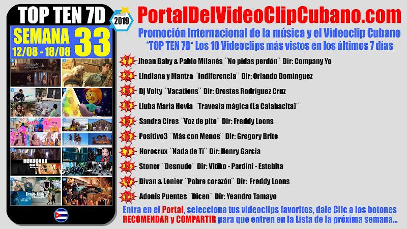 Artistas ganadores del * TOP TEN 7D * con los 10 Videoclips más vistos en la semana 33 (12/08 a 18/08 de 2019) en el Portal Del Vídeo Clip Cubano