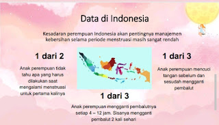 Data manajemen kebersihan menstruasi