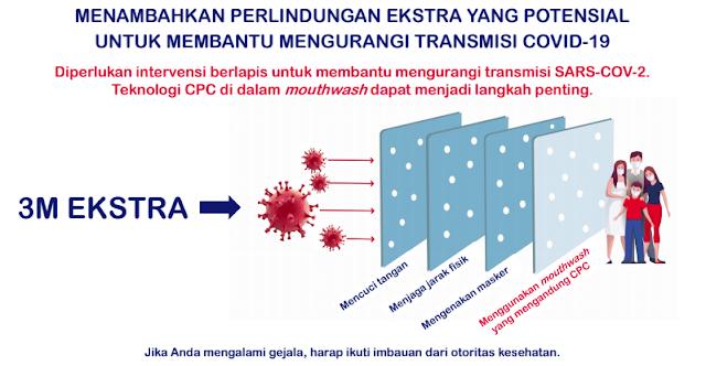 Perlindungan prokes 3M Ekstra saat Pandemi