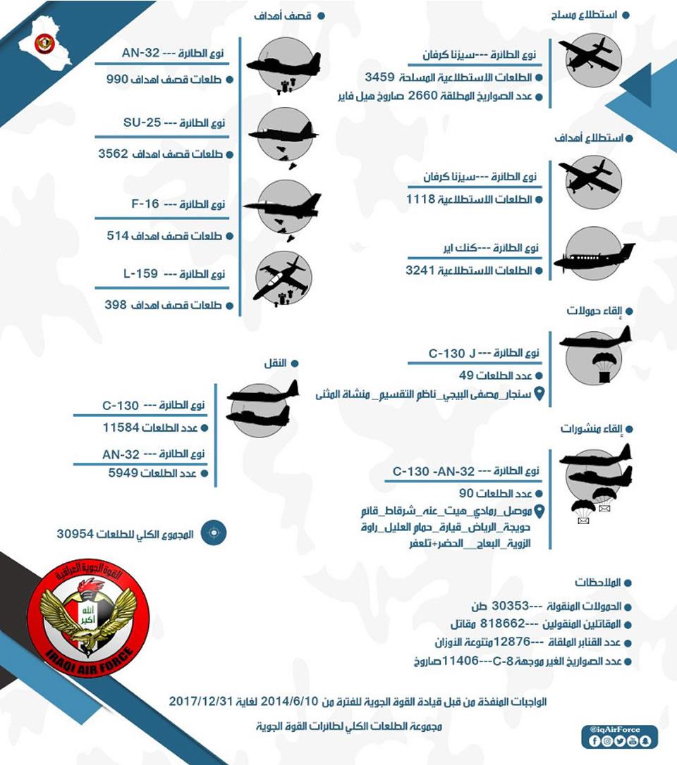 Іракські Ан-32 стали ефективними бомбардувальникам
