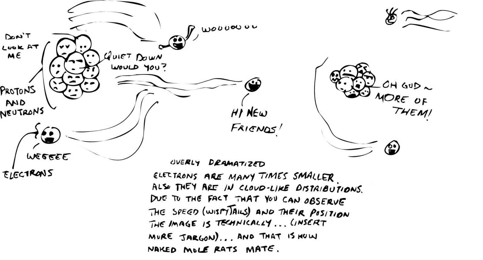 Sketchy Science June