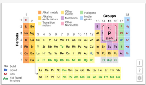 6 of the best ipad periodic table apps for teachers and students k12 periodic table of the elements lets you explore the elements and their key attributes in a simple easy to use way its a perfect reference for urtaz Images