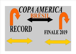 COPA AMERICA.RECORD HISTORIQUE DE  BRÉSIL APRÈS LA FINALE 2019