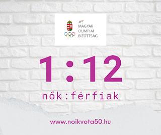 A Magyar Olimpiai Bizottság vezetői között 1:12 a nők és férfiak aránya #KE65