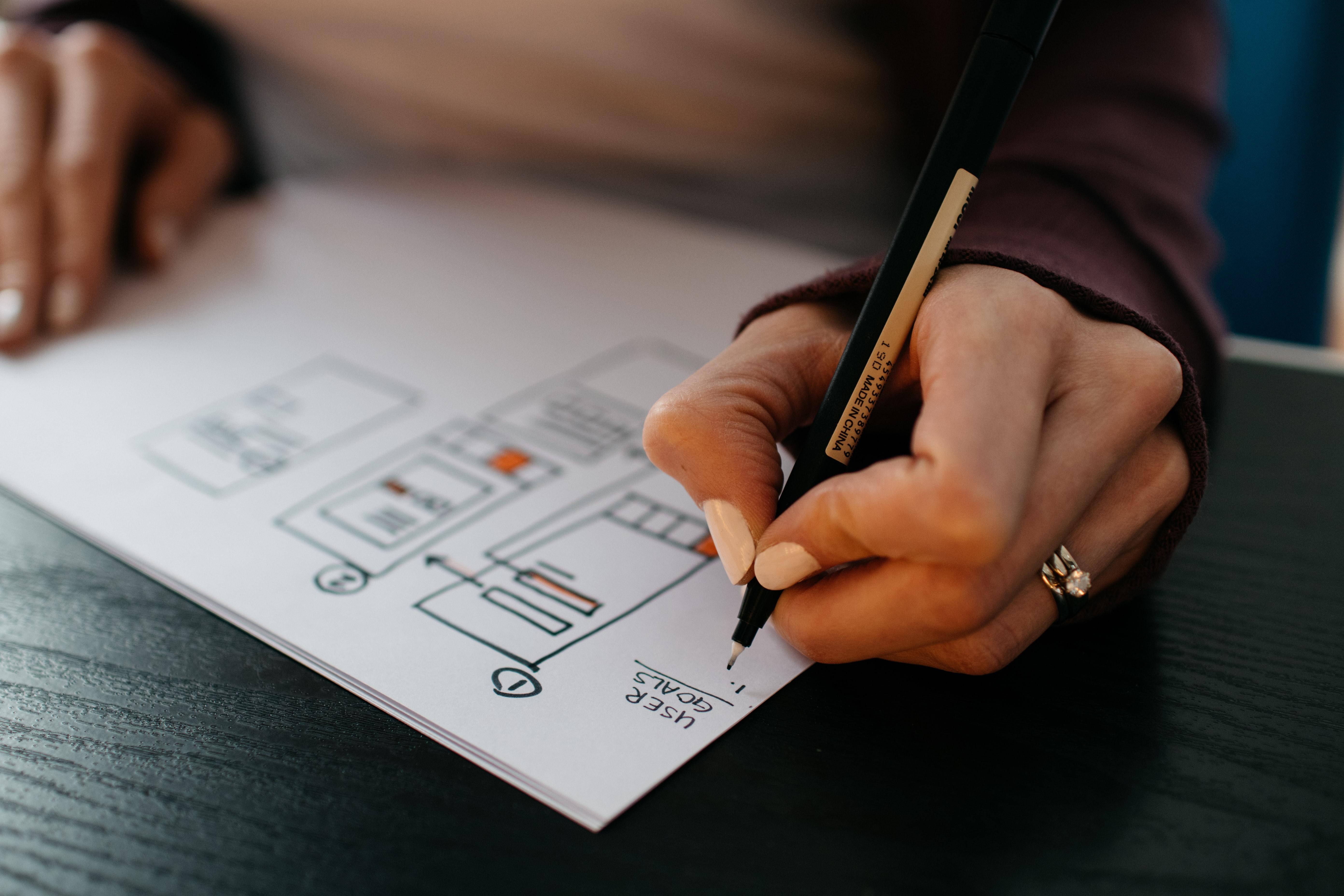 il-ciclo-di-deming-per-pianificare-col-bullet-journal