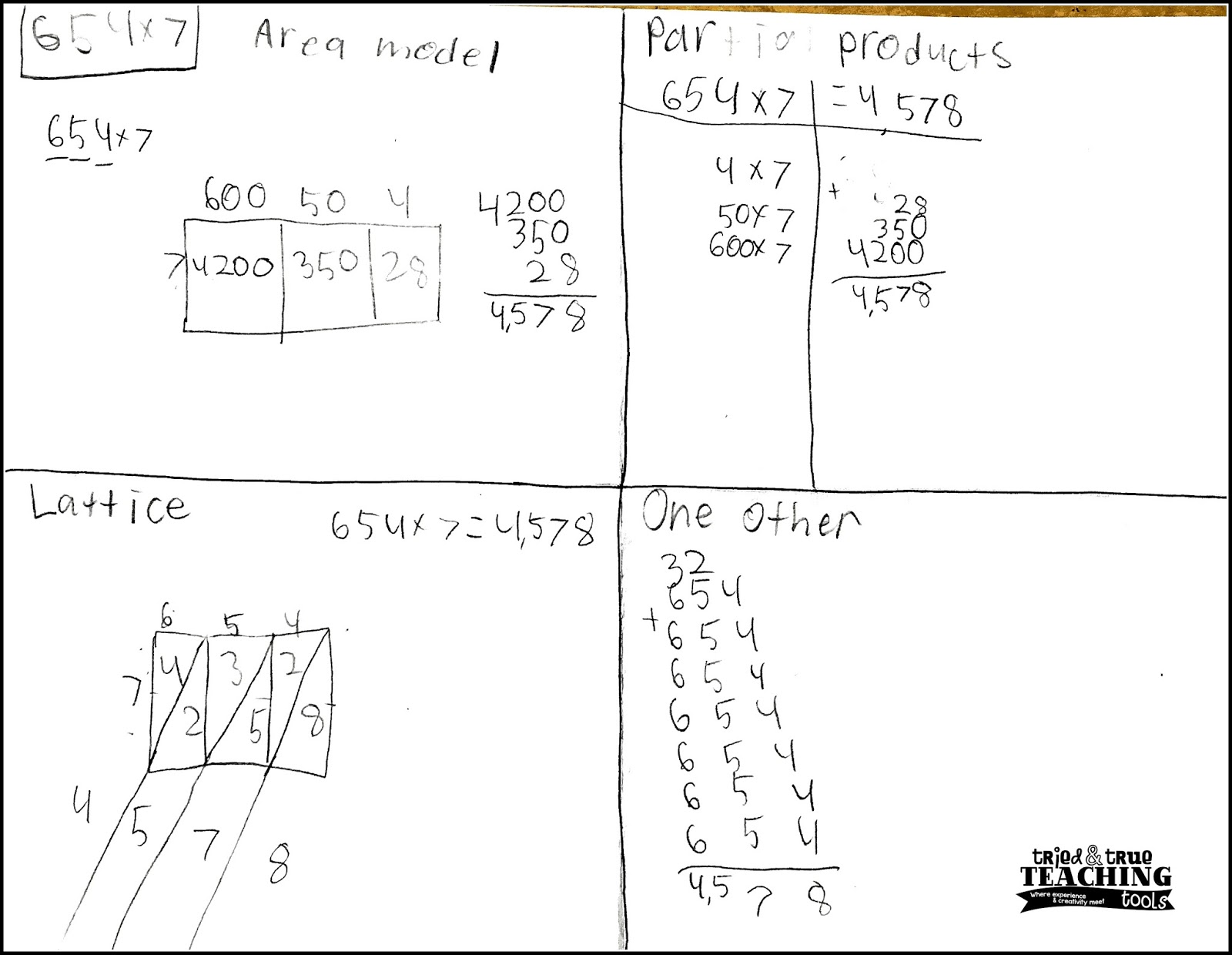 Multiplication Madness – Partial Products Worksheet