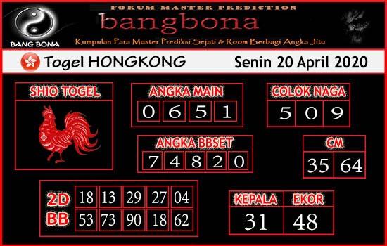 Prediksi HK 20 April 2020 - Bang Bona HK