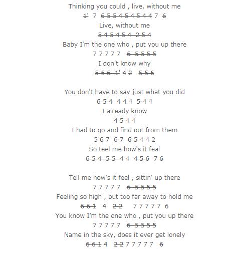 Not Angka Pianika Lagu Without Me dari Hasley