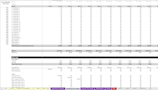 enterprise saas monthly pro forma 5