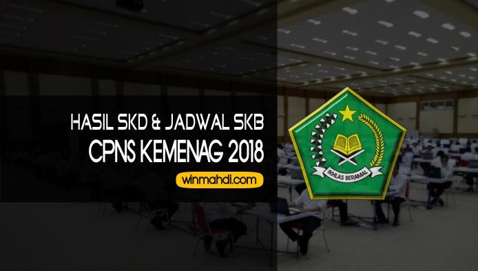 Hasil SKD dan Jadwal SKB CPNS Kemenag