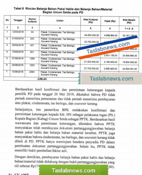 Audit BPK 2019