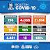 COVID-19: BONFIM REGISTRA MAIS UMA MORTE POR COVID-19, TOTAL 65