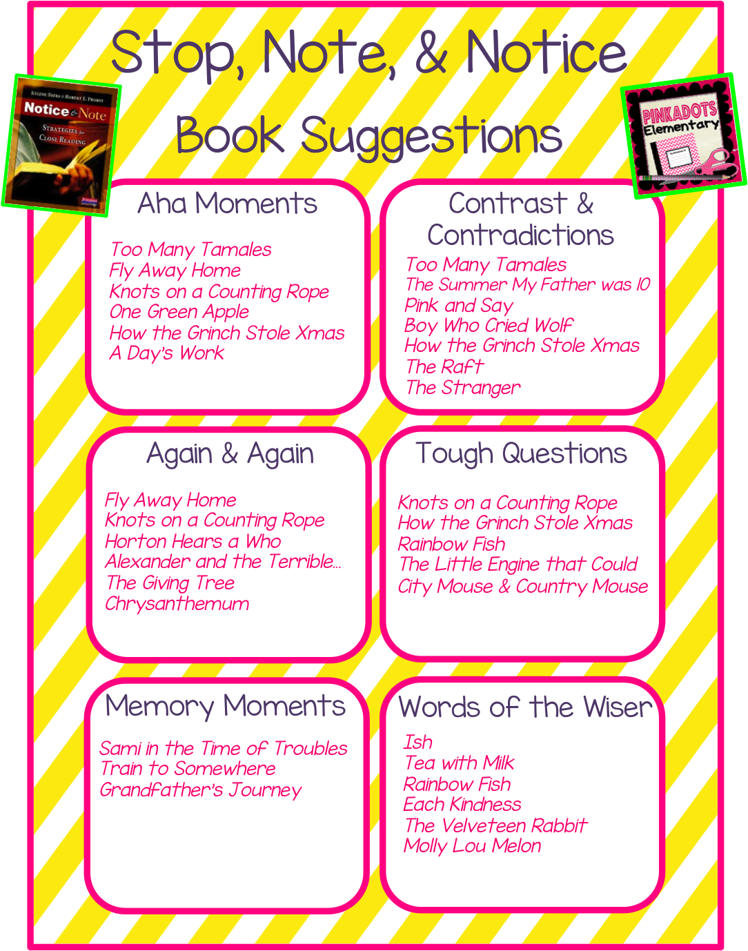 Pinkadots Elementary Stop Note Amp Notice Book Suggestions