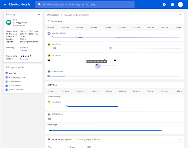 Get Better Overview of Google Hangouts Meetings with Visual Timelines in the Meet Quality Tool 1