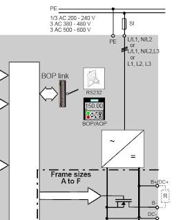 Siemens Micro Master Sürücü Devreye Alma NC Frenleme Direnci Bağlantısı