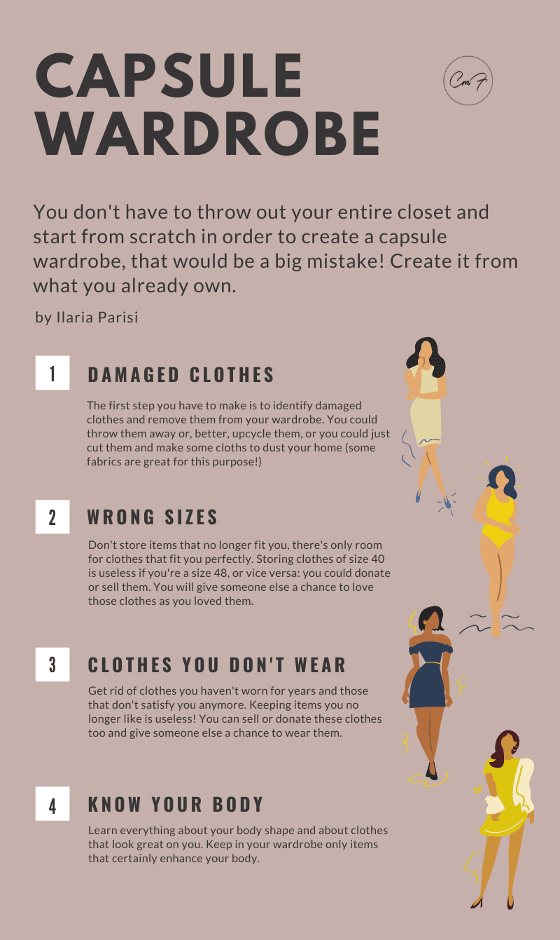 infographic about capsule wardrobe
