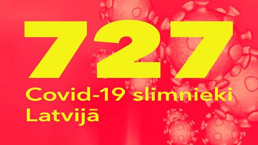 Koronavīrusa saslimušo skaits Latvijā 19.04.2020.
