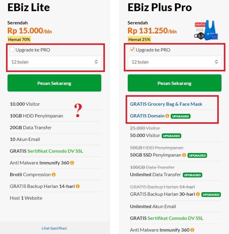 Perbandingan Paket Web Hosting ExaBytes
