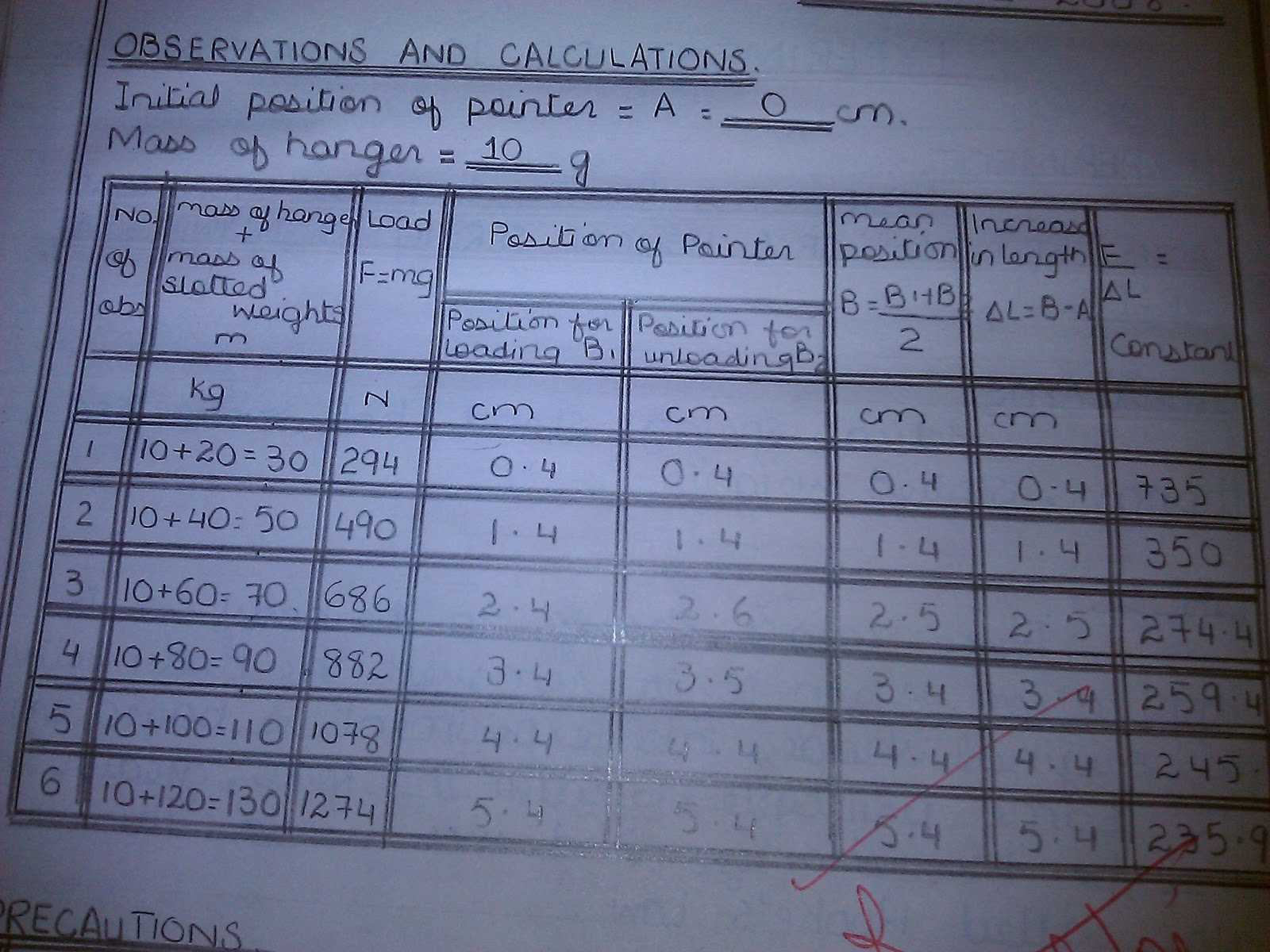Isolated System Physics Practical Readings Class Grade 9