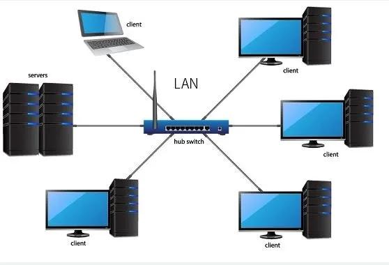 Ilustrasi LAN