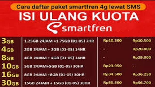 Cara Daftar Paket Smartfren 4g Lewat Sms 2021 Cara1001