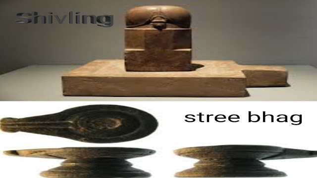 shivling-meaning