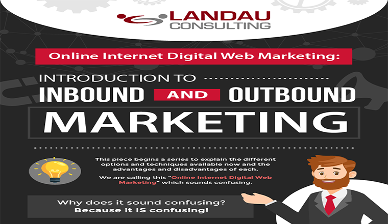 Online Internet Digital Web Marketing: Introduction to Inbound and Outbound Marketing #infographic
