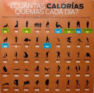 como hago para bajar de peso, quemar calorías, rutinas de ejercicios para adelgazar
